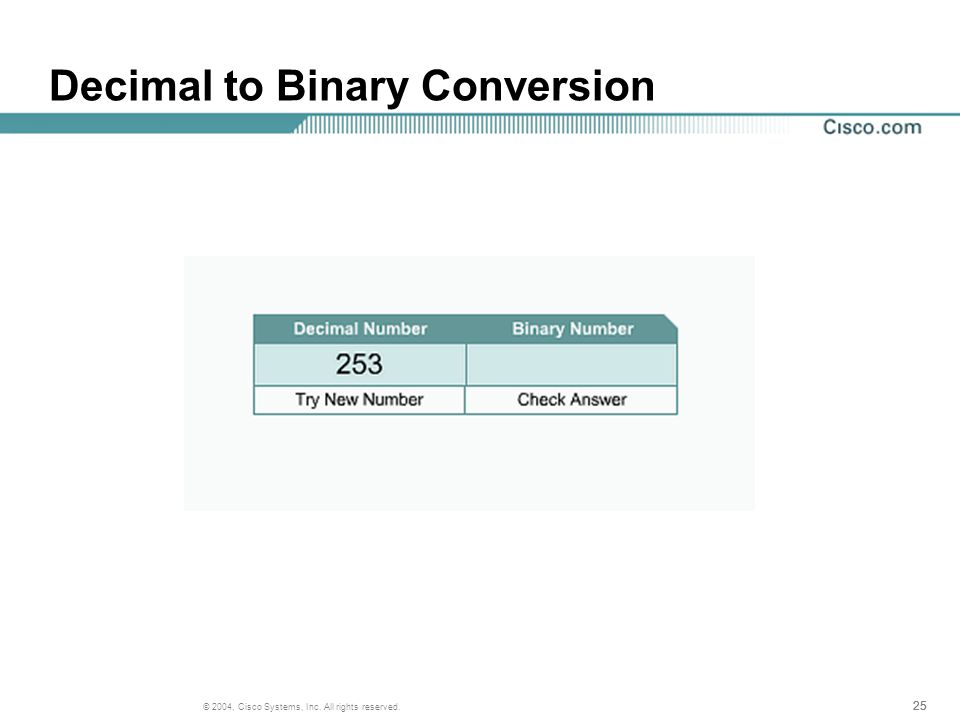 25 © 2004, Cisco Systems, Inc. All rights reserved. Decimal to Binary Conversion