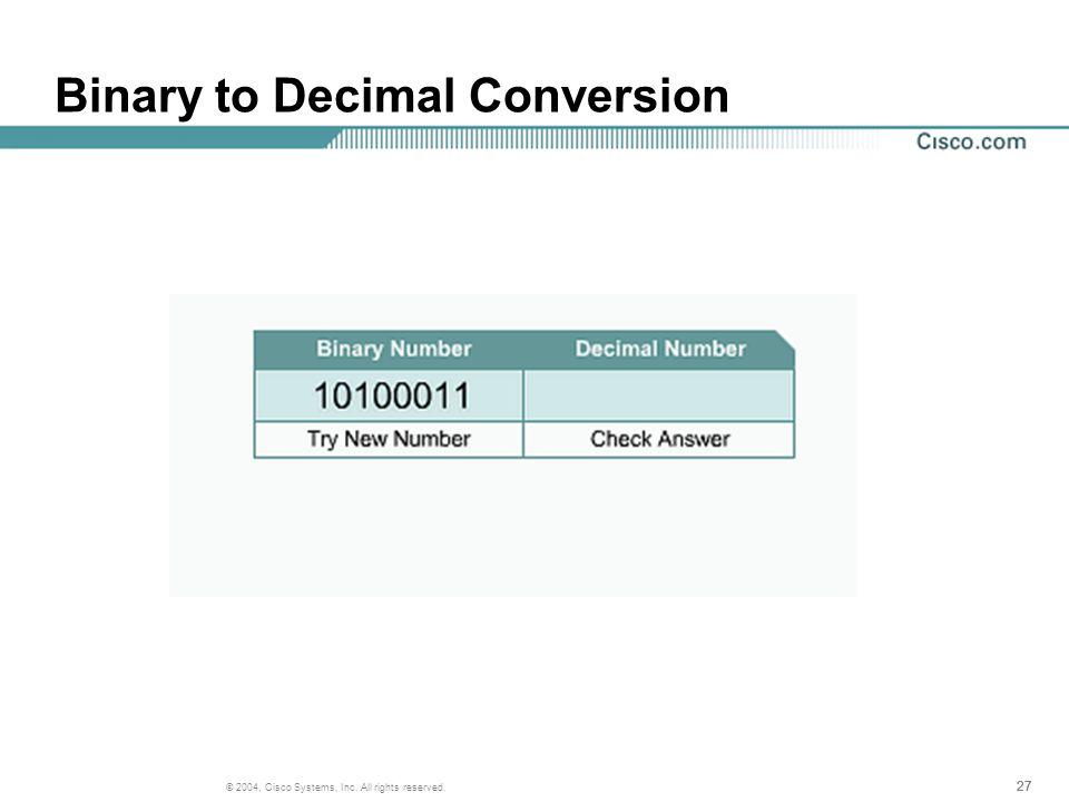 27 © 2004, Cisco Systems, Inc. All rights reserved. Binary to Decimal Conversion