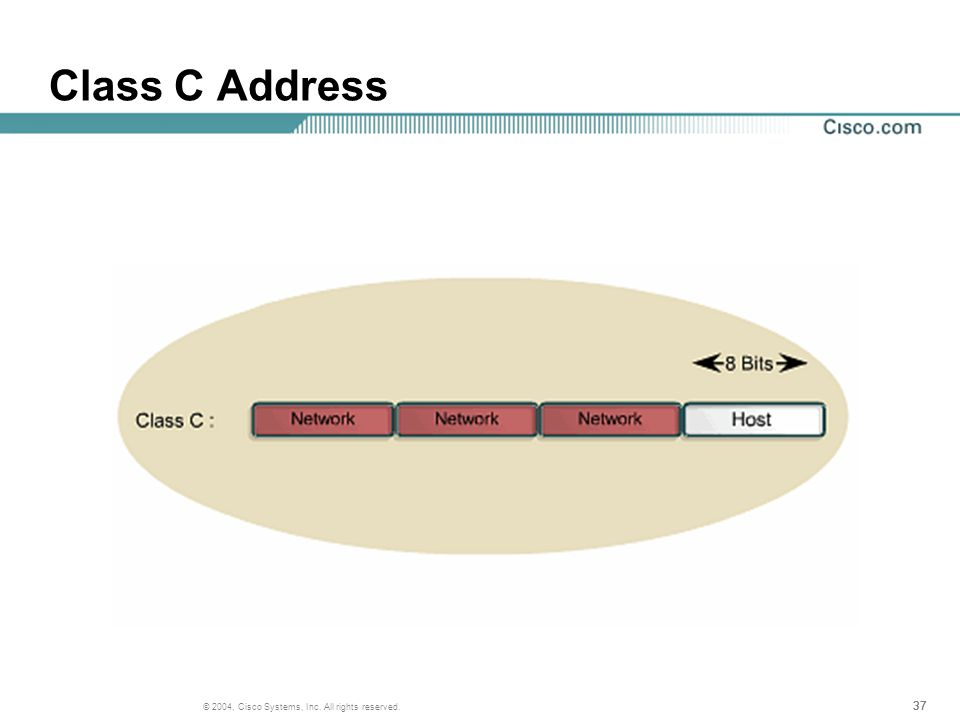 37 © 2004, Cisco Systems, Inc. All rights reserved. Class C Address