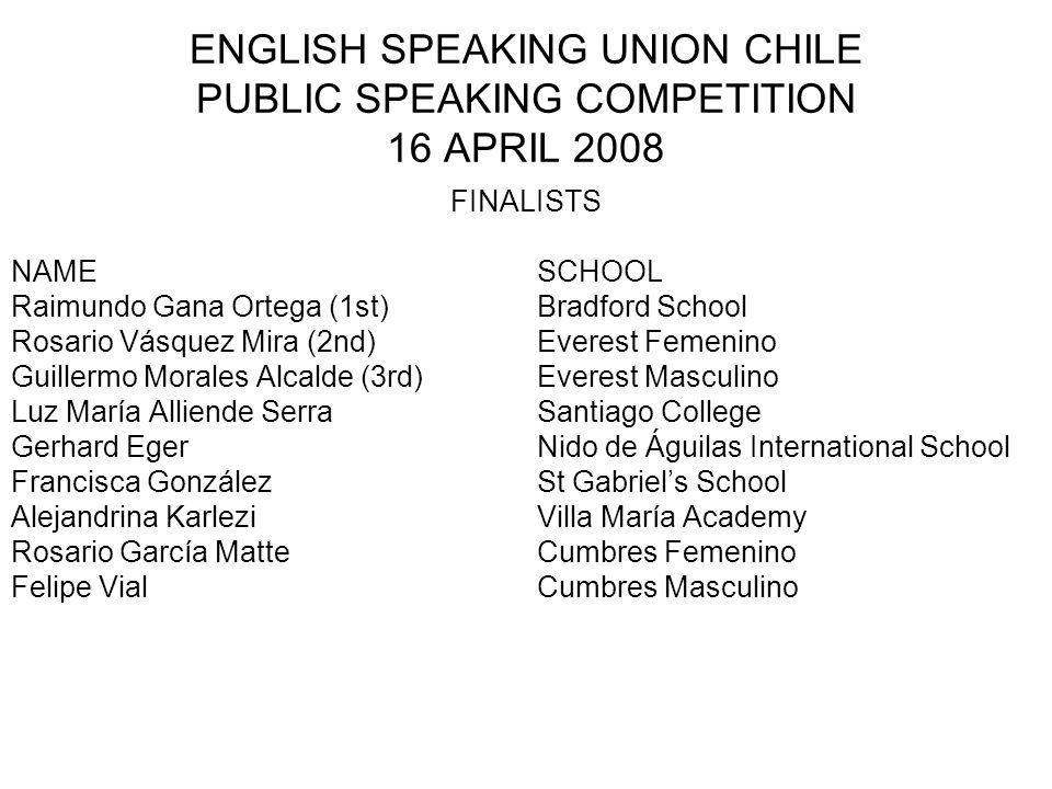 ENGLISH SPEAKING UNION CHILE PUBLIC SPEAKING COMPETITION 16 APRIL 2008 FINALISTS NAMESCHOOL Raimundo Gana Ortega (1st) Bradford School Rosario Vásquez Mira (2nd)Everest Femenino Guillermo Morales Alcalde (3rd)Everest Masculino Luz María Alliende SerraSantiago College Gerhard EgerNido de Águilas International School Francisca GonzálezSt Gabriel's School Alejandrina KarleziVilla María Academy Rosario García MatteCumbres Femenino Felipe VialCumbres Masculino
