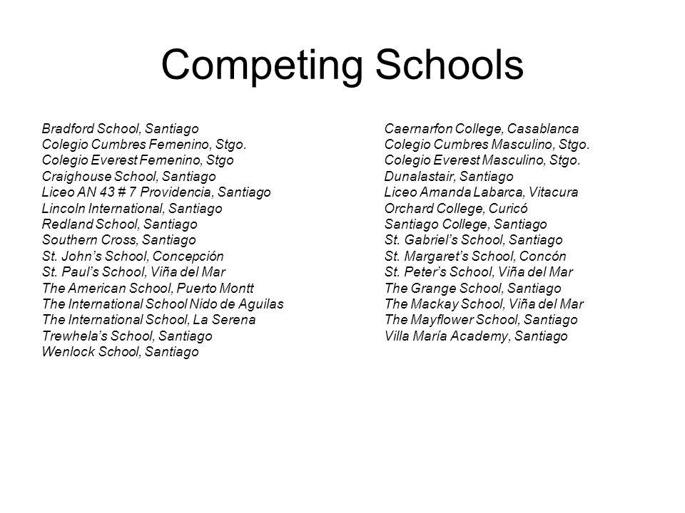 Competing Schools Bradford School, SantiagoCaernarfon College, Casablanca Colegio Cumbres Femenino, Stgo.Colegio Cumbres Masculino, Stgo. Colegio Ever