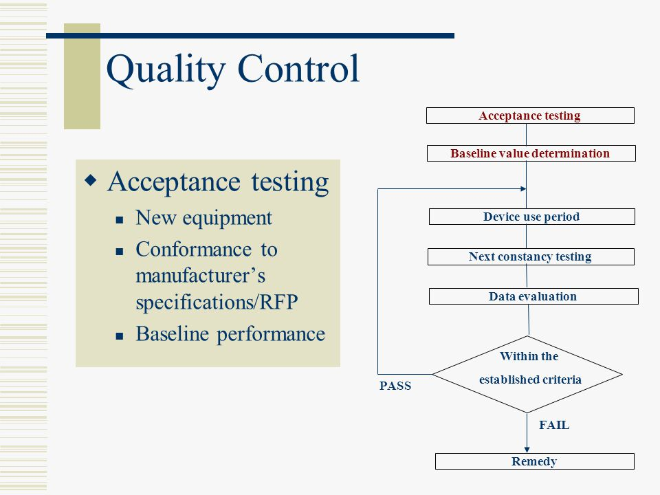 Quality Control Baseline value determination Device use period Next constancy testing Data evaluation Within the established criteria Remedy Acceptance testing FAIL PASS  Acceptance testing New equipment Conformance to manufacturer's specifications/RFP Baseline performance