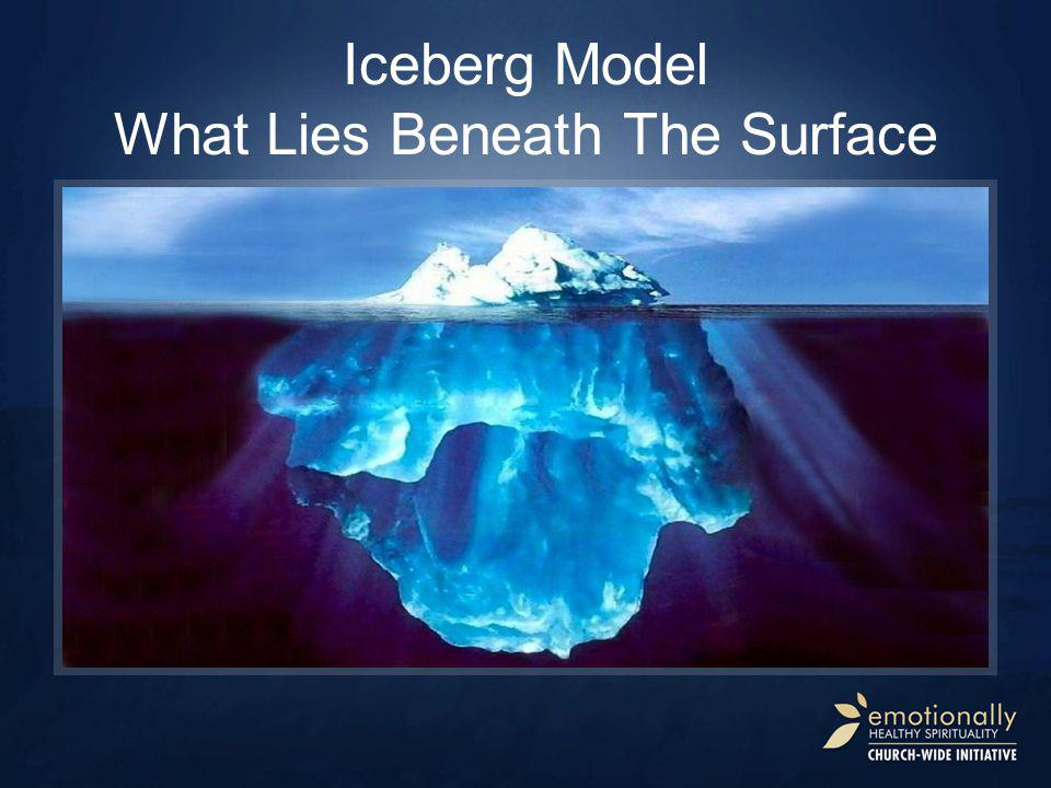 Iceberg Model What Lies Beneath The Surface