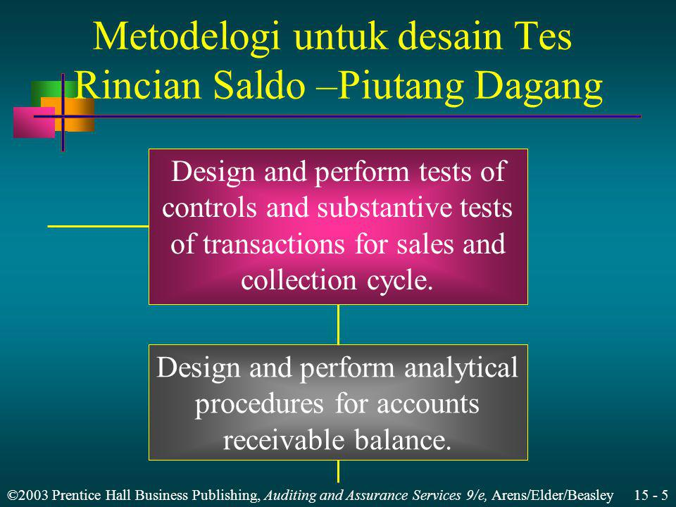 ©2003 Prentice Hall Business Publishing, Auditing and Assurance Services 9/e, Arens/Elder/Beasley 15 - 6 Metodelogi untuk desain Tes Rincian Saldo –Piutang Dagang Design tests of details of accounts receivable balance to satisfy balance-related audit objectives.