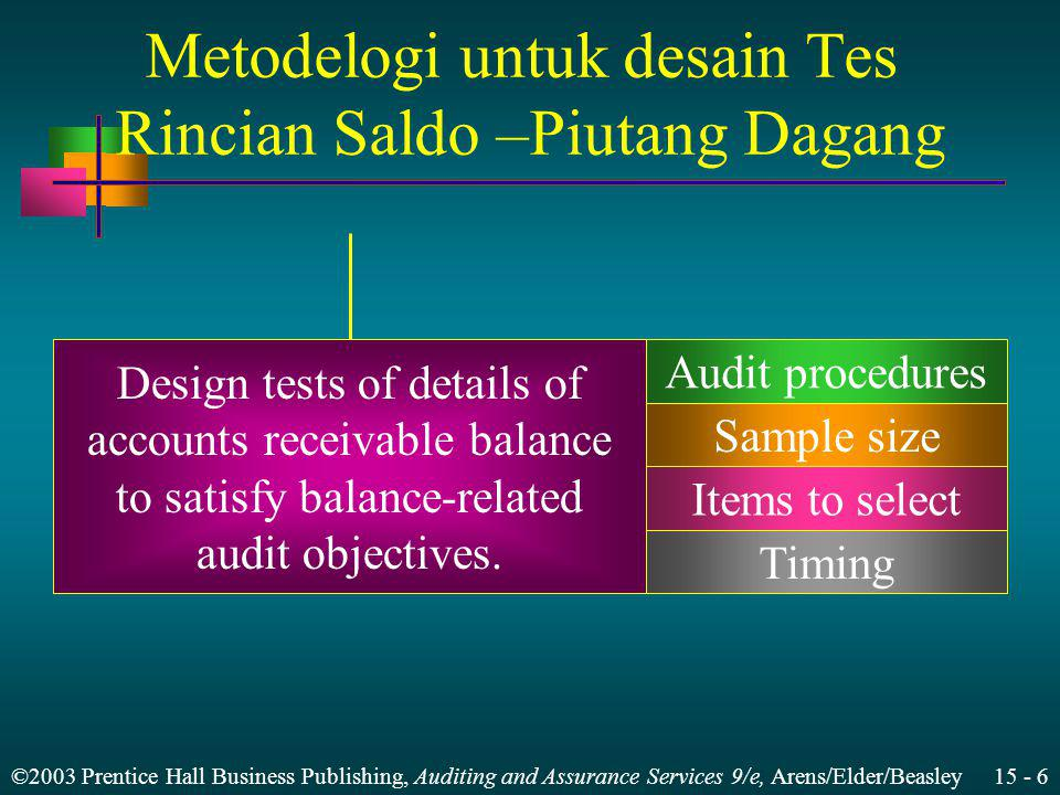 ©2003 Prentice Hall Business Publishing, Auditing and Assurance Services 9/e, Arens/Elder/Beasley 15 - 7 Hubungan Antara Siklus Penjualan Dengan Rekening Piutang Existence Completeness Accuracy Classification Timing Presentation and disclosure × Detail tie-in ExistenceCompletenessAccuracyClassificationCutoff Realizable value Rights Posting/Summary Accounts Receivable Balance-Related Audit Objectives Translation-Related Audit Objectives Sales × × × × ×