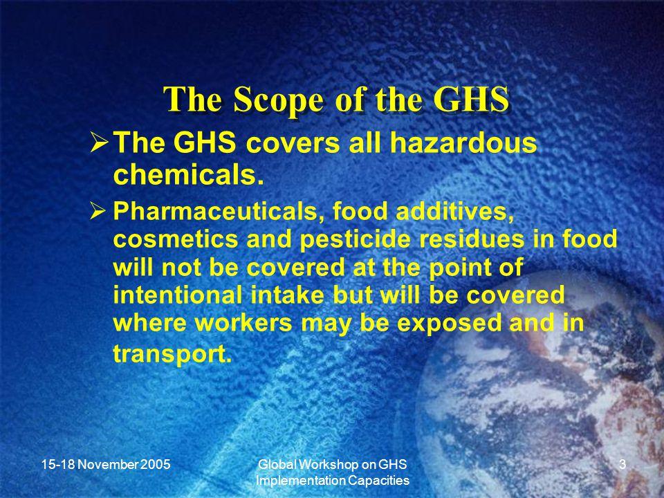 15-18 November 2005Global Workshop on GHS Implementation Capacities 14 Canadian Implementation Timeline: Full implementation in Canada by December 2008