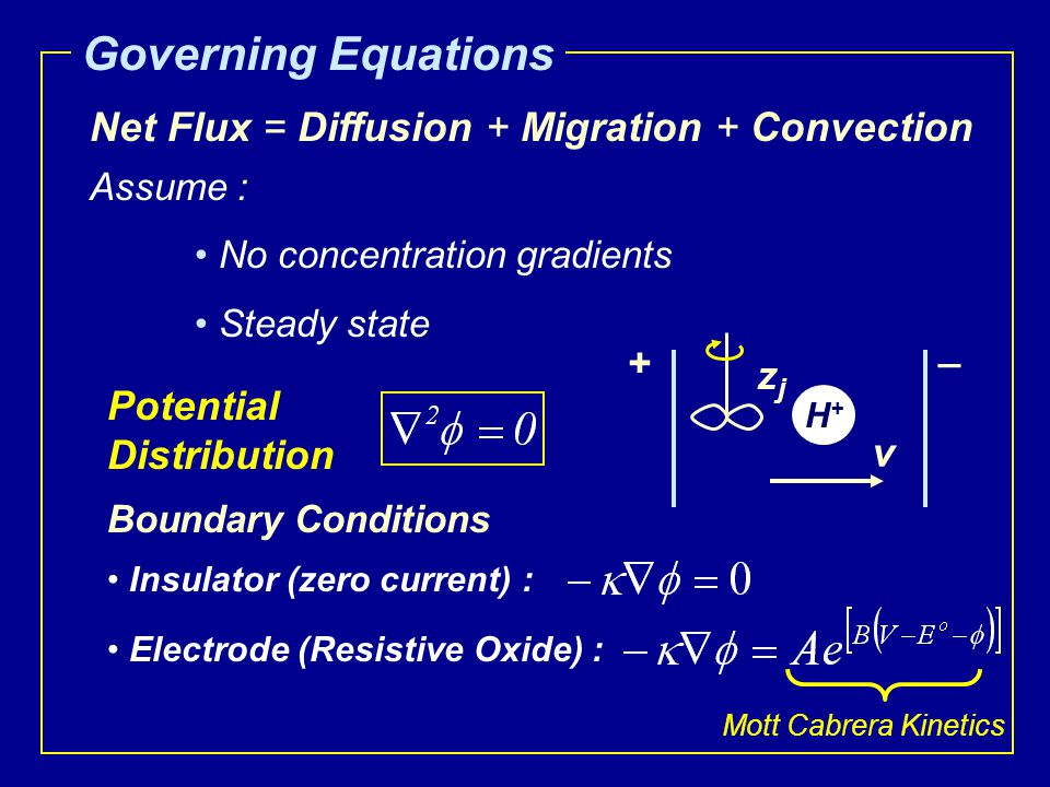 Governing Equations Net Flux = Diffusion + Migration + Convection Boundary Conditions Insulator (zero current) : Electrode (Resistive Oxide) : + _ H+H+ zjzj v Assume : No concentration gradients Steady state Potential Distribution Mott Cabrera Kinetics