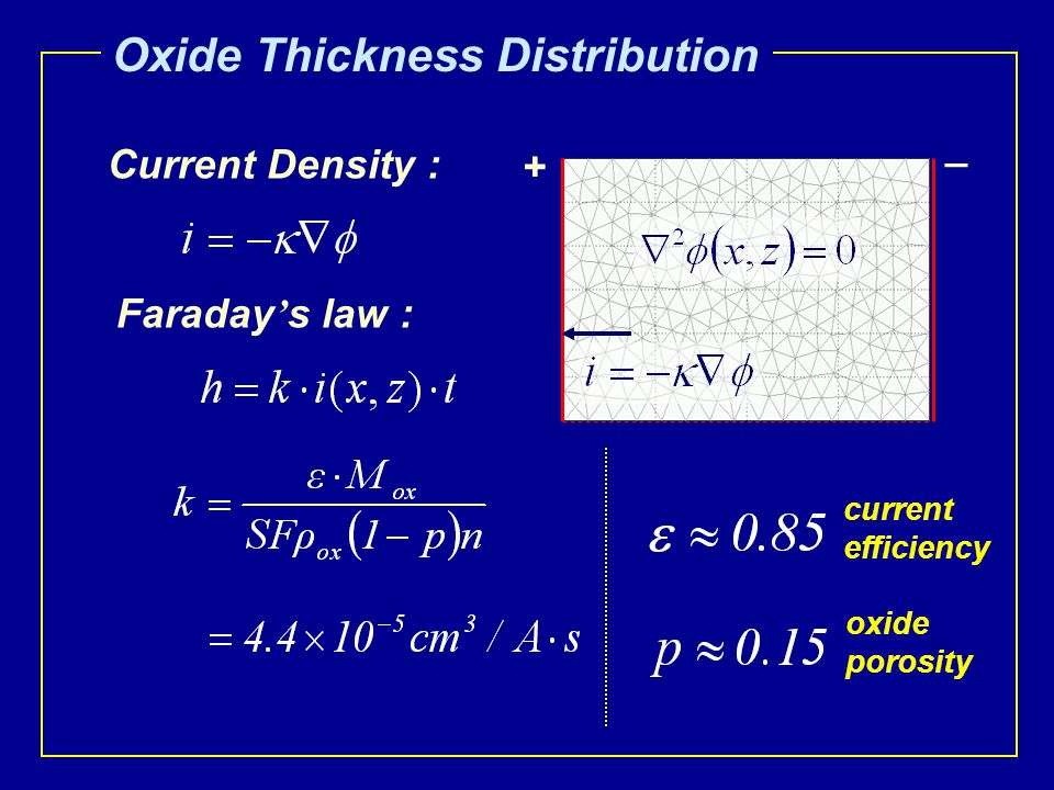 Oxide Thickness Distribution Current Density : Faraday ' s law : + _ current efficiency oxide porosity