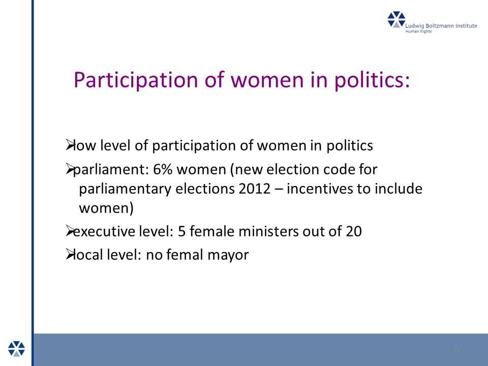 Women's involvement into the labour market:  strong horizontal and vertical segregation  women are predominant in low paid sectors  women are less likely to occupy top positions < 10%  gender-pay-gap: women earn 49% compared to men  labour migration > often men are working abroad  poverty > female headed households are more affected