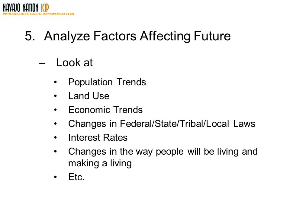 5.Analyze Factors Affecting Future –Look at Population Trends Land Use Economic Trends Changes in Federal/State/Tribal/Local Laws Interest Rates Changes in the way people will be living and making a living Etc.