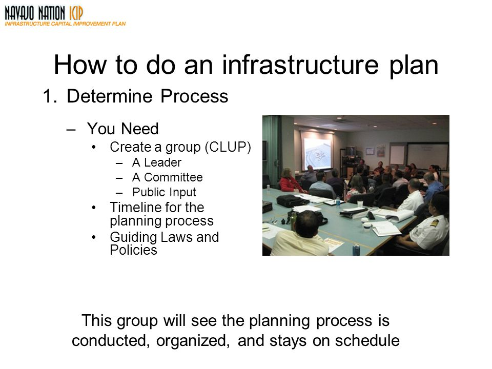How to do an infrastructure plan 1.Determine Process –You Need Create a group (CLUP) –A Leader –A Committee –Public Input Timeline for the planning process Guiding Laws and Policies This group will see the planning process is conducted, organized, and stays on schedule