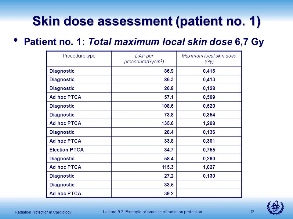 Radiation Protection in Cardiology Lecture 9.2: Example of practice of radiation protection12 Skin dose assessment (patient no. 1) Patient no. 1: Tota