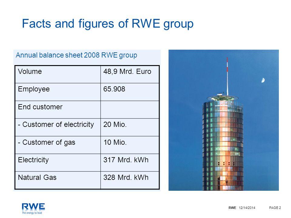 RWE 12/14/2014PAGE 3 RWE AG (Group Center) Former RWE Energy group as part of RWE group RWE Trading RWE Gas Midstream RWE Systems RWE Energy Regionale Energie- gesellschaften Key Account, Contracting Transport- netze Strom/Gas Gasspeicher RWE Power Stromerzeugung Vertrieb npower Erneuerbare Energien npower RWE npower Stromerzeugung Wer wir sind RWE Dea Aufschluss und Gewinnung Gas & Öl Zum 01.04.08 verschmolzen Neuorga- nisation ab 01.04.08
