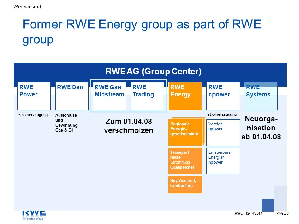 RWE 12/14/2014PAGE 3 RWE AG (Group Center) Former RWE Energy group as part of RWE group RWE Trading RWE Gas Midstream RWE Systems RWE Energy Regionale Energie- gesellschaften Key Account, Contracting Transport- netze Strom/Gas Gasspeicher RWE Power Stromerzeugung Vertrieb npower Erneuerbare Energien npower RWE npower Stromerzeugung Wer wir sind RWE Dea Aufschluss und Gewinnung Gas & Öl Zum 01.04.08 verschmolzen Neuorga- nisation ab 01.04.08