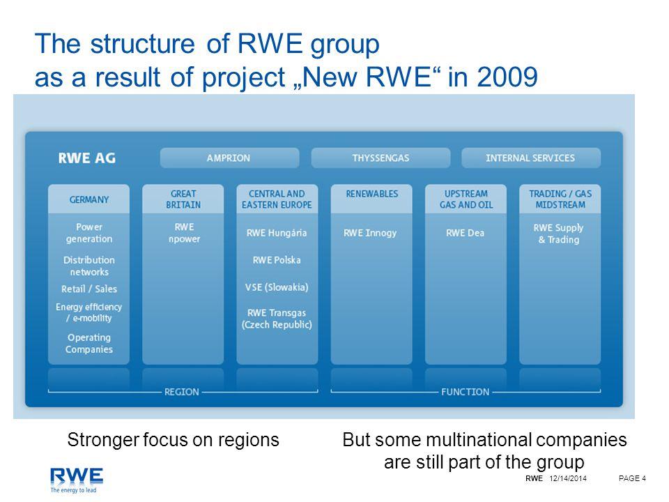 RWE 12/14/2014PAGE 5 RWE in Europe RWE npower RWE Energy Nederlande RWE Transgas RWE Polska VSE RWE Energy Hungaria KELAG