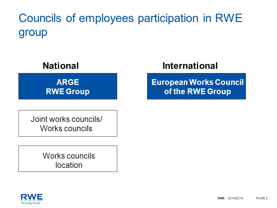 RWE 12/14/2014PAGE 9 Councils of employees participation in RWE group ARGE RWE Group Joint works councils/ Works councils location NationalInternational European Works Council of the RWE Group