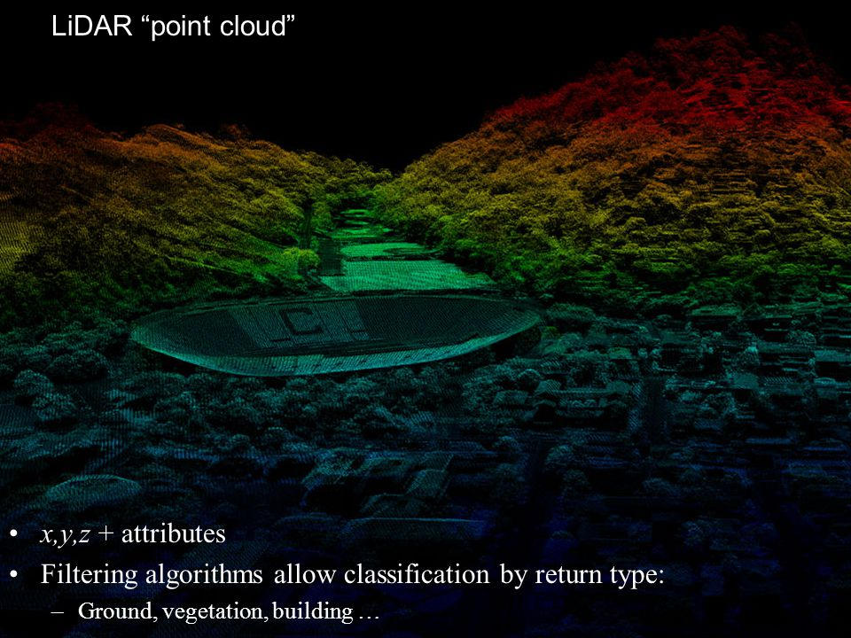 x,y,z + attributes Filtering algorithms allow classification by return type: –Ground, vegetation, building … LiDAR point cloud