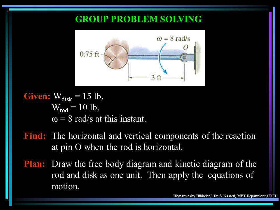 """Dynamics by Hibbeler,"" Dr. S. Nasseri, MET Department, SPSU GROUP PROBLEM SOLVING Given: W disk = 15 lb, W rod = 10 lb,  = 8 rad/s at this instant."