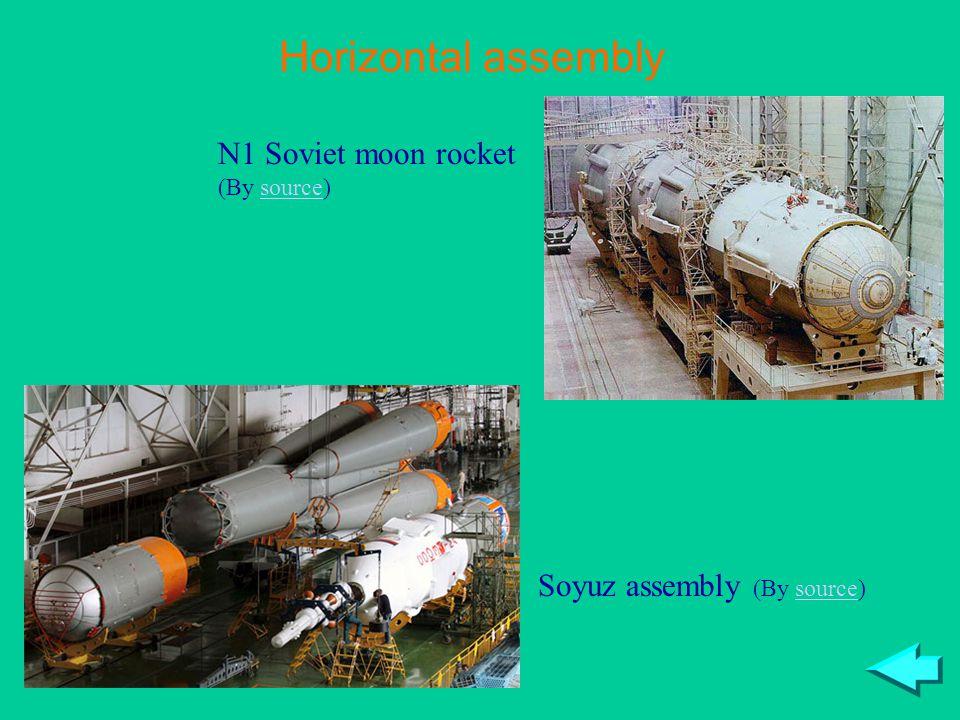 Horizontal assembly N1 Soviet moon rocket (By source)source Soyuz assembly (By source)source