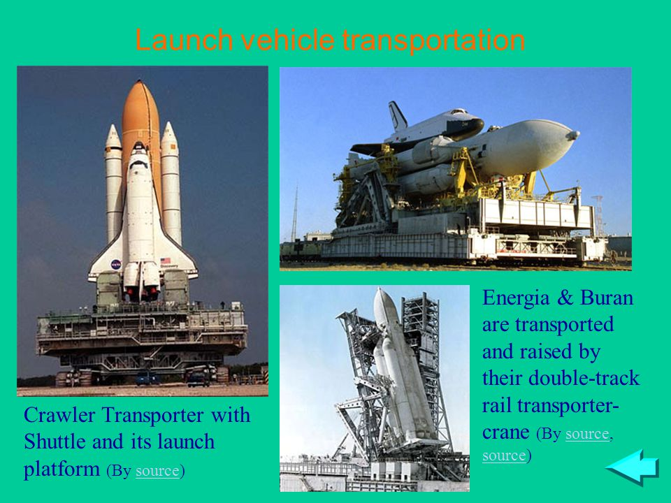 Launch vehicle transportation Crawler Transporter with Shuttle and its launch platform (By source)source Energia & Buran are transported and raised by