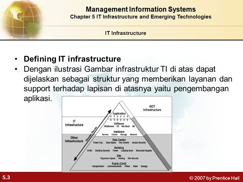 5.14 © 2007 by Prentice Hall Competitive Forces Model for IT Infrastructure Figure 5-15 There are six factors you can use to answer the question, How much should our firm spend on IT infrastructure? Management Information Systems Chapter 5 IT Infrastructure and Emerging Technologies Management Issues