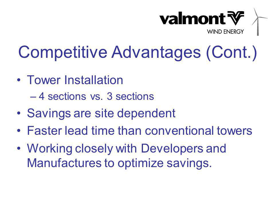 Competitive Advantages (Cont.) Tower Installation –4 sections vs. 3 sections Savings are site dependent Faster lead time than conventional towers Work