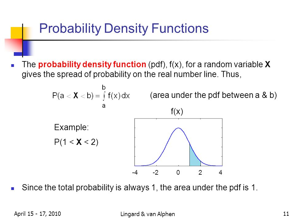 Lingard & van Alphen April 15 - 17, 2010 11 Probability Density Functions The probability density function (pdf), f(x), for a random variable X gives the spread of probability on the real number line.