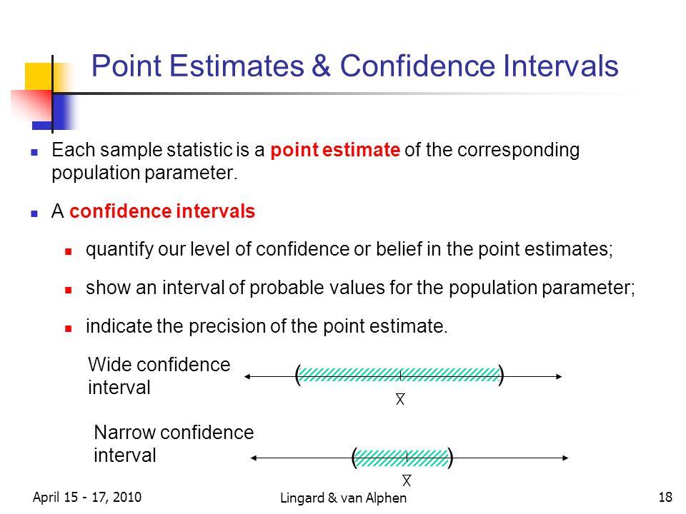 Lingard & van Alphen April 15 - 17, 2010 18 Point Estimates & Confidence Intervals Each sample statistic is a point estimate of the corresponding population parameter.