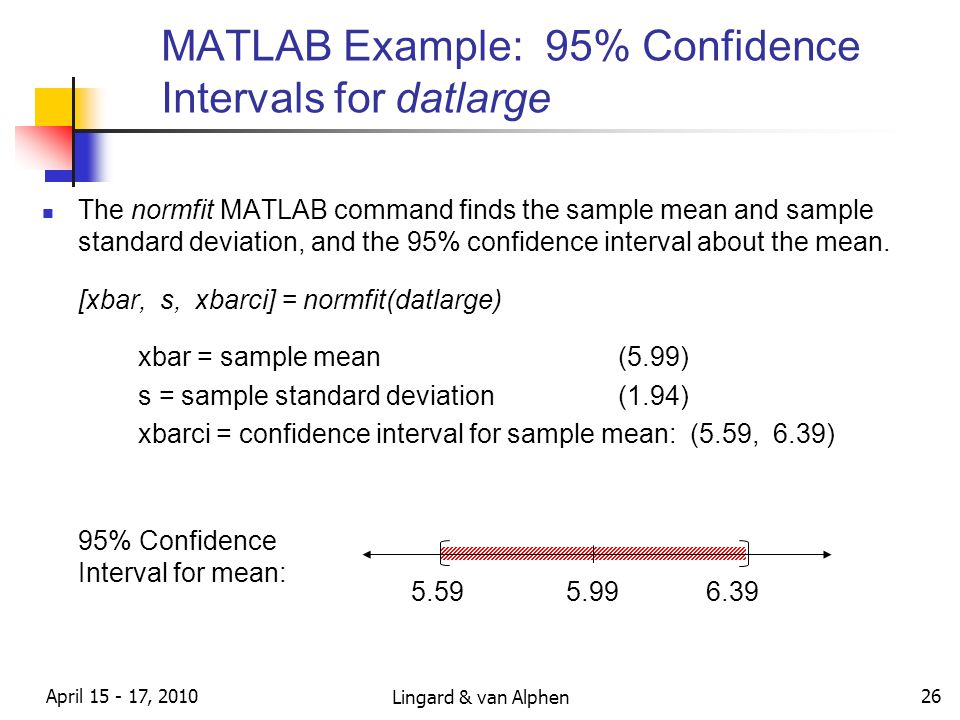 Lingard & van Alphen April 15 - 17, 2010 26 MATLAB Example: 95% Confidence Intervals for datlarge The normfit MATLAB command finds the sample mean and sample standard deviation, and the 95% confidence interval about the mean.