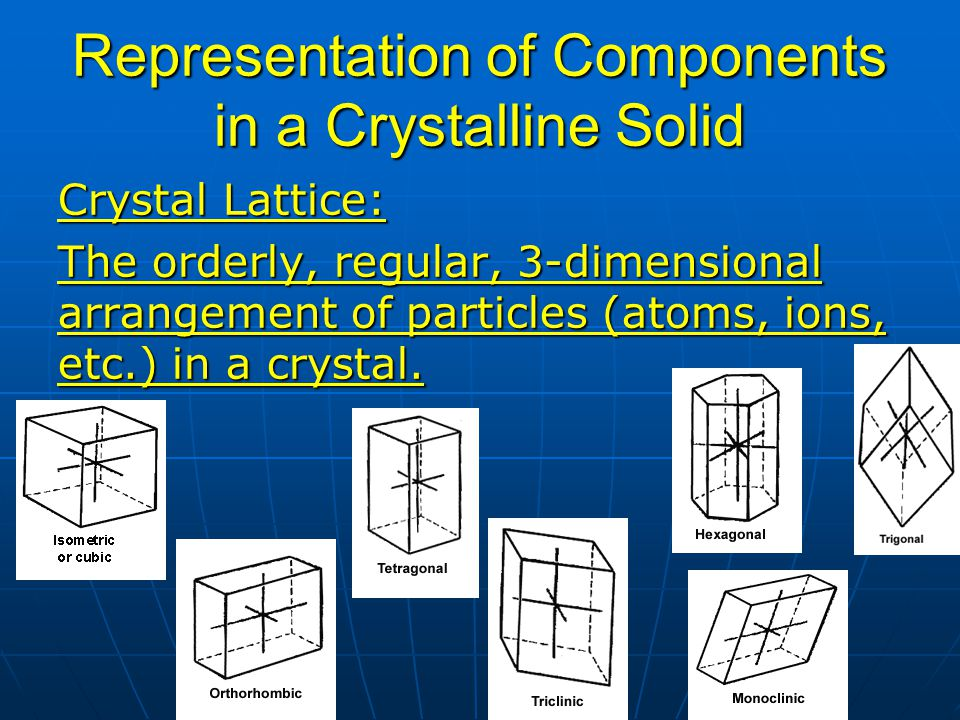 Crystals or Crystalline Solids Particles of crystals are arranged in repeating geometric patterns Particles of crystals are arranged in repeating geometric patterns NaCl