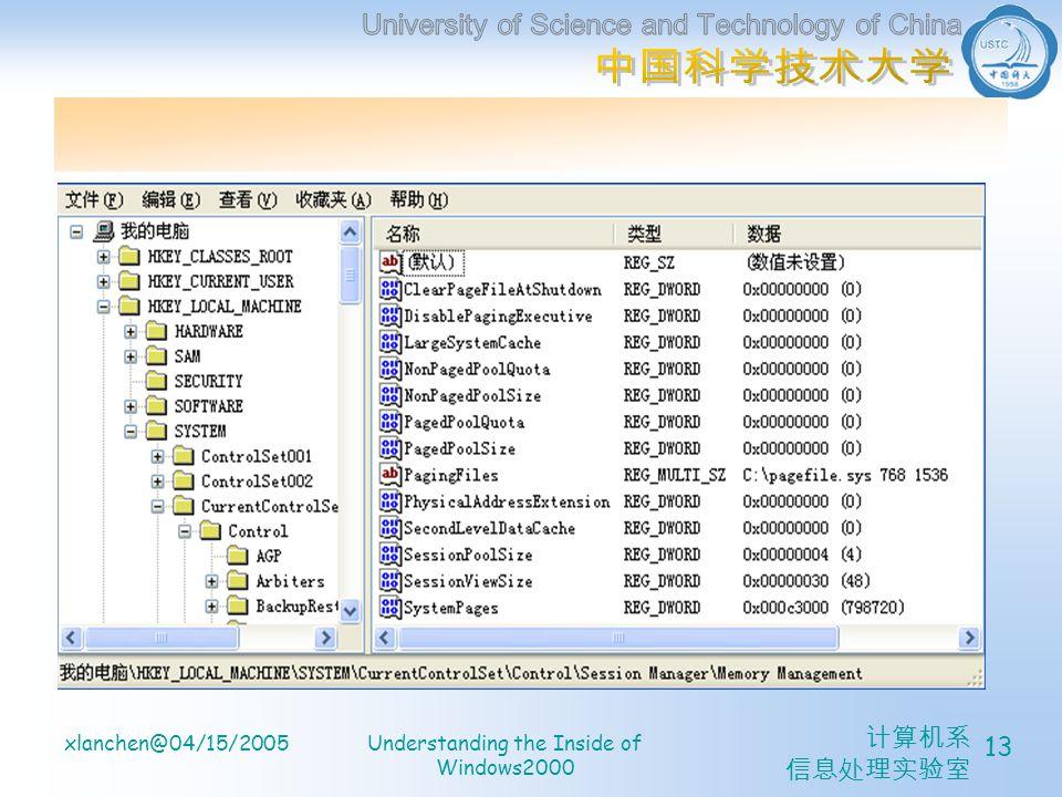计算机系 信息处理实验室 xlanchen@04/15/2005Understanding the Inside of Windows2000 13