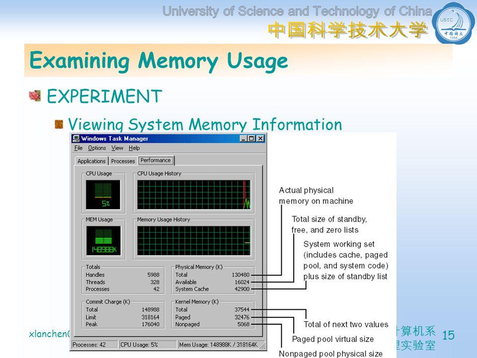 计算机系 信息处理实验室 xlanchen@04/15/2005Understanding the Inside of Windows2000 15 Examining Memory Usage EXPERIMENT Viewing System Memory Information
