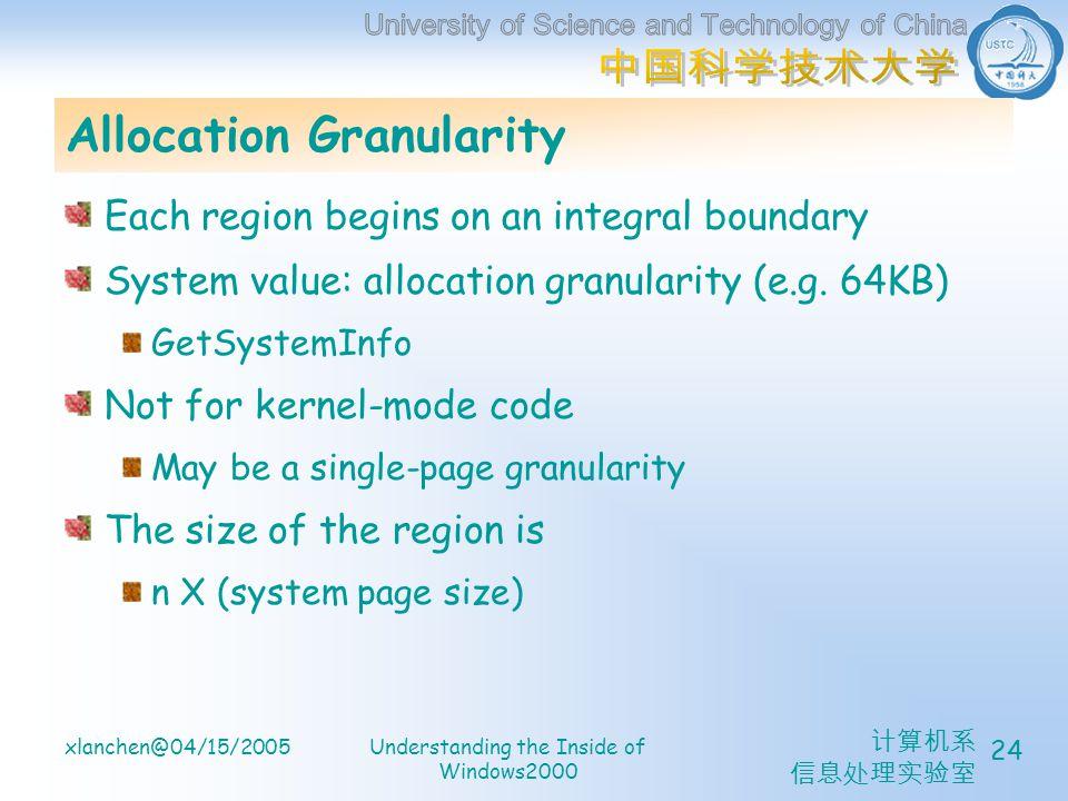 计算机系 信息处理实验室 xlanchen@04/15/2005Understanding the Inside of Windows2000 24 Allocation Granularity Each region begins on an integral boundary System value: allocation granularity (e.g.