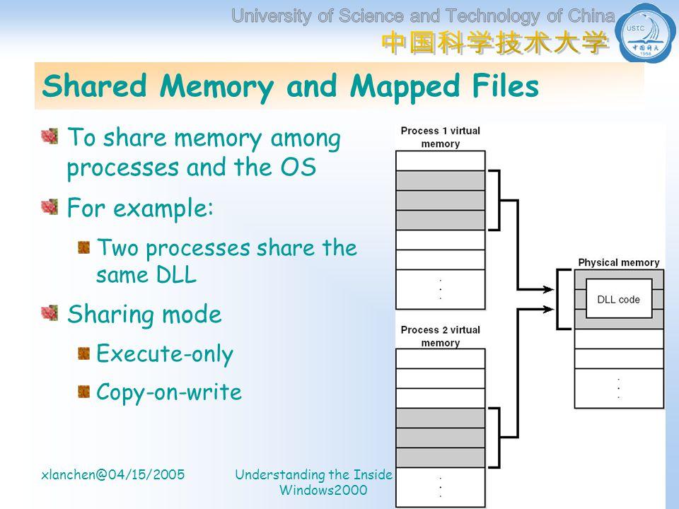 计算机系 信息处理实验室 xlanchen@04/15/2005Understanding the Inside of Windows2000 25 Shared Memory and Mapped Files To share memory among processes and the OS For example: Two processes share the same DLL Sharing mode Execute-only Copy-on-write