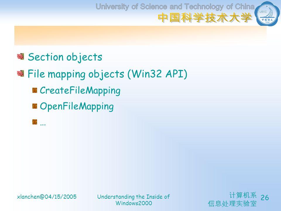 计算机系 信息处理实验室 xlanchen@04/15/2005Understanding the Inside of Windows2000 26 Section objects File mapping objects (Win32 API) CreateFileMapping OpenFileMapping …