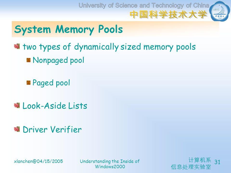 计算机系 信息处理实验室 xlanchen@04/15/2005Understanding the Inside of Windows2000 31 System Memory Pools two types of dynamically sized memory pools Nonpaged pool Paged pool Look-Aside Lists Driver Verifier