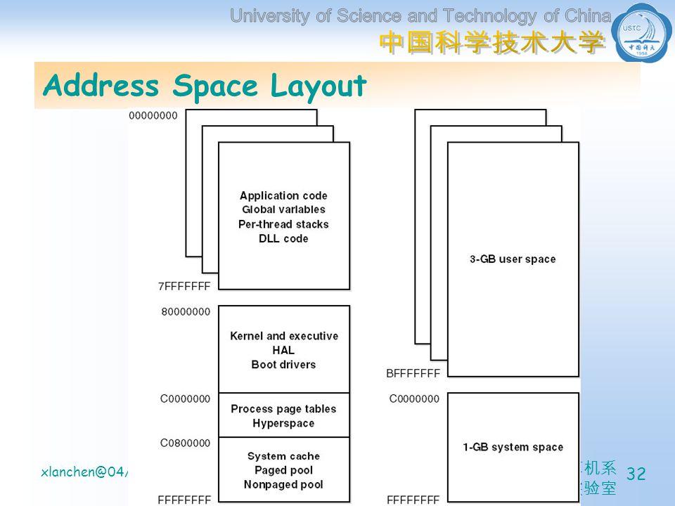 计算机系 信息处理实验室 xlanchen@04/15/2005Understanding the Inside of Windows2000 32 Address Space Layout