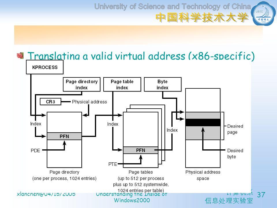 计算机系 信息处理实验室 xlanchen@04/15/2005Understanding the Inside of Windows2000 37 Translating a valid virtual address (x86-specific)