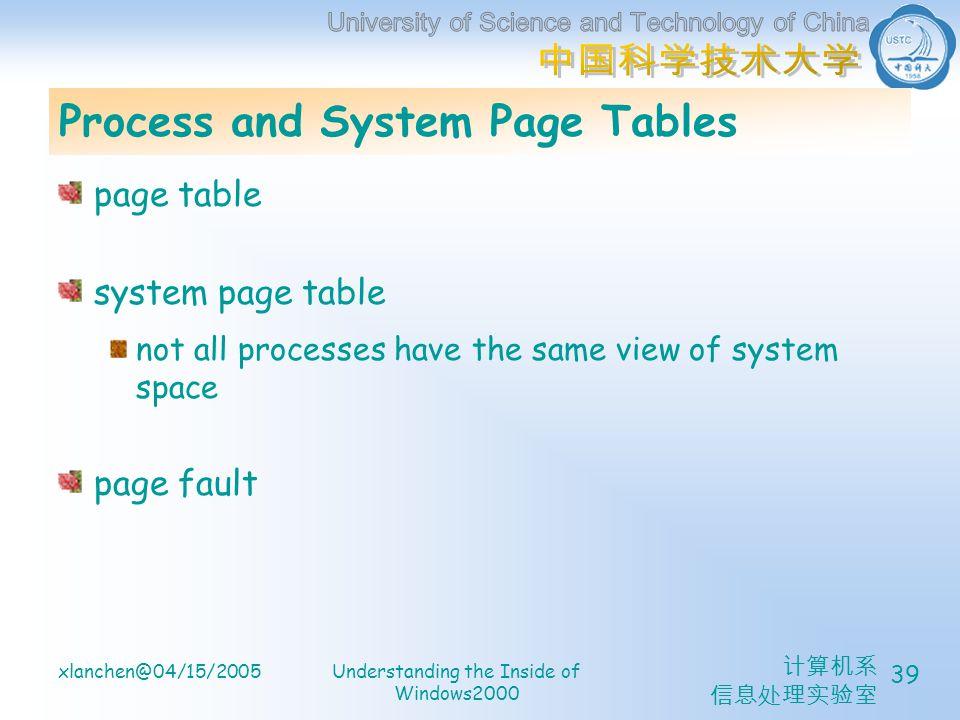 计算机系 信息处理实验室 xlanchen@04/15/2005Understanding the Inside of Windows2000 39 Process and System Page Tables page table system page table not all processes have the same view of system space page fault