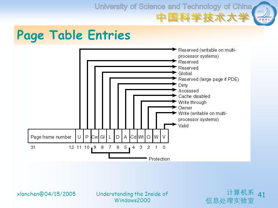 计算机系 信息处理实验室 xlanchen@04/15/2005Understanding the Inside of Windows2000 41 Page Table Entries