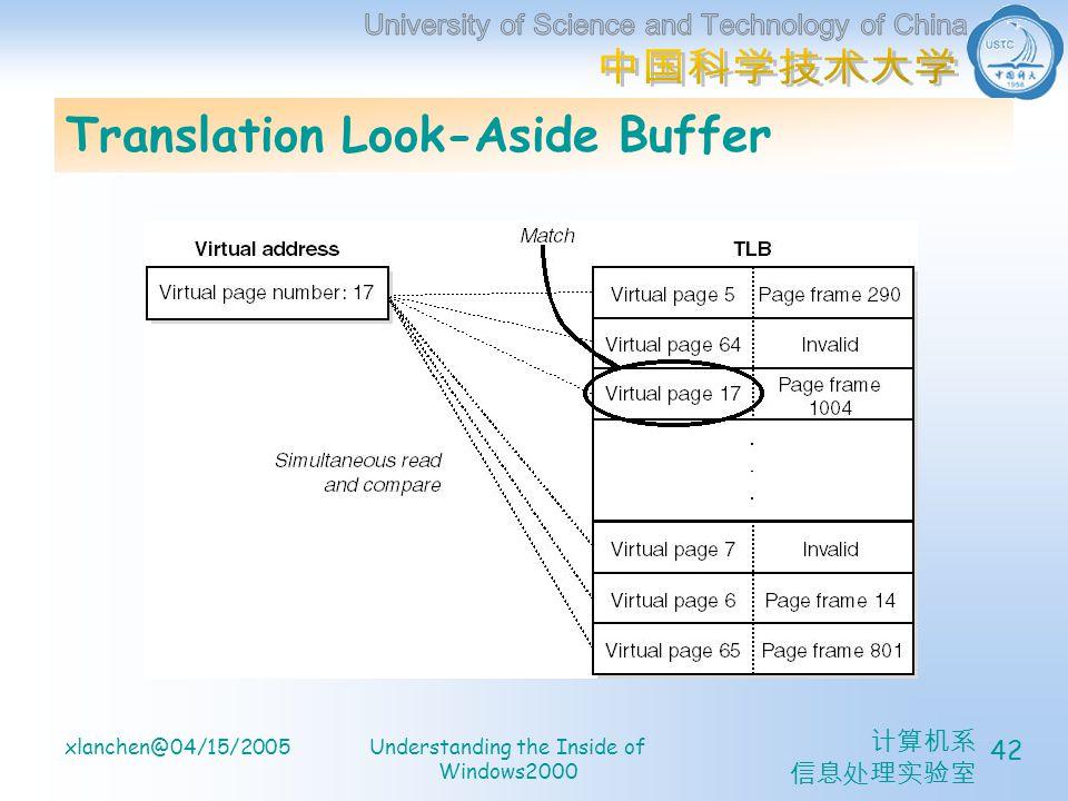 计算机系 信息处理实验室 xlanchen@04/15/2005Understanding the Inside of Windows2000 42 Translation Look-Aside Buffer