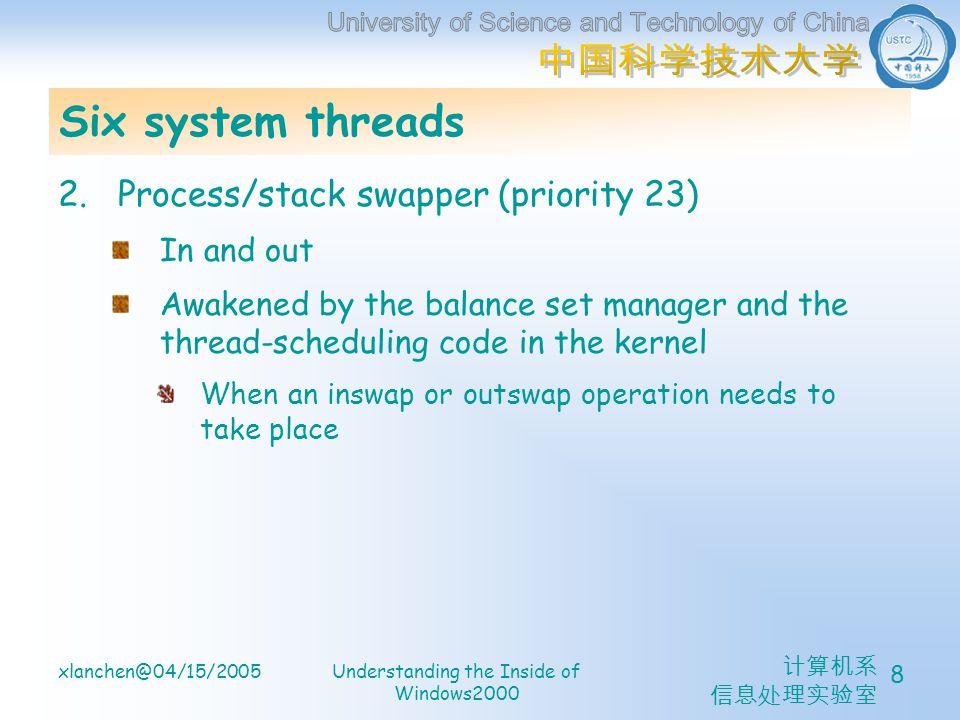 计算机系 信息处理实验室 xlanchen@04/15/2005Understanding the Inside of Windows2000 8 Six system threads 2.Process/stack swapper (priority 23) In and out Awakened by the balance set manager and the thread-scheduling code in the kernel When an inswap or outswap operation needs to take place