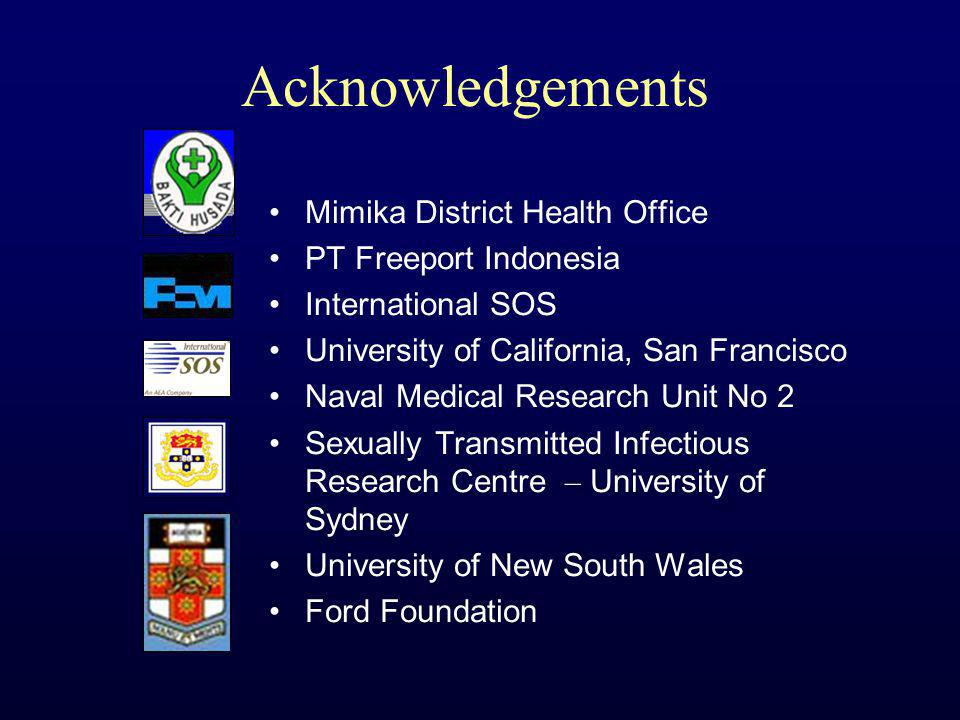 Acknowledgements Mimika District Health Office PT Freeport Indonesia International SOS University of California, San Francisco Naval Medical Research Unit No 2 Sexually Transmitted Infectious Research Centre – University of Sydney University of New South Wales Ford Foundation