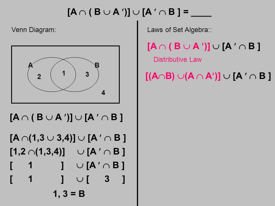 [A  ( B  A )]  [A  B ] = ____ Venn Diagram: AB 1 2 3 4 [A  ( B  A )]  [A  B ] [A  (1,3  3,4)]  [A  B ] [1,2  (1,3,4)]  [A  B ] [ 1 ]  [A  B ] [ 1 ]  [ 3 ] 1, 3 = B Laws of Set Algebra:: [A  ( B  A )]  [A  B ] [(A  B)  (A  A)]  [A  B ] Distributive Law