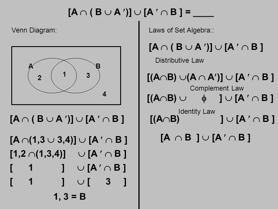 [A  ( B  A )]  [A  B ] = ____ Venn Diagram: AB 1 2 3 4 [A  ( B  A )]  [A  B ] [A  (1,3  3,4)]  [A  B ] [1,2  (1,3,4)]  [A  B ] [ 1 ]  [A  B ] [ 1 ]  [ 3 ] 1, 3 = B Laws of Set Algebra:: [A  ( B  A )]  [A  B ] [(A  B)  (A  A)]  [A  B ] Distributive Law [(A  B)   ]  [A  B ] [(A  B) ]  [A  B ] Complement Law Identity Law [A  B ]  [A  B ]