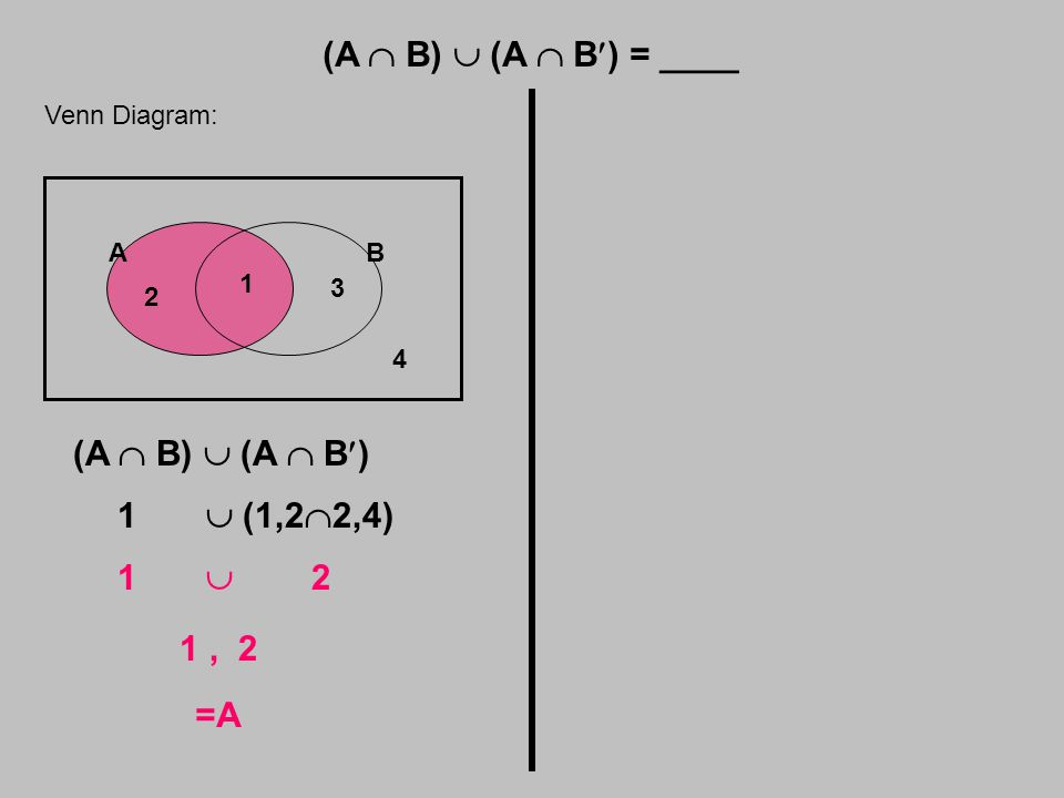 (A  B)  (A  B) = ____ Venn Diagram: AB 1 2 3 4 (A  B)  (A  B) 1  (1,2  2,4) 1  2 1, 2 =A