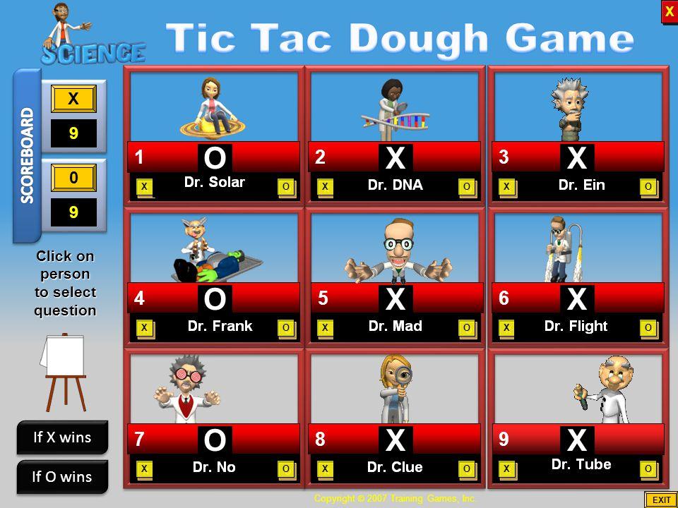 87 2 546 3 1 If X wins If O wins X X O O 9 Click on person to select question XOOX Copyright © 2007 Training Games, Inc.
