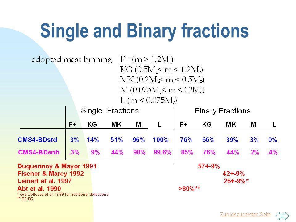 "Zurück zur ersten Seite Application: variation of IMF (Sterzik & Durisen 1995, 1998, 1999; Durisen, Sterzik, Pickett 2000, 2001) n Initial condition: N=4, spherical, cold (  =  =0) n compare ""two-step IMFs incl BDs (stellar MF is drawn from a clump MF) CMS4-BDstdCMS4-BDenh"