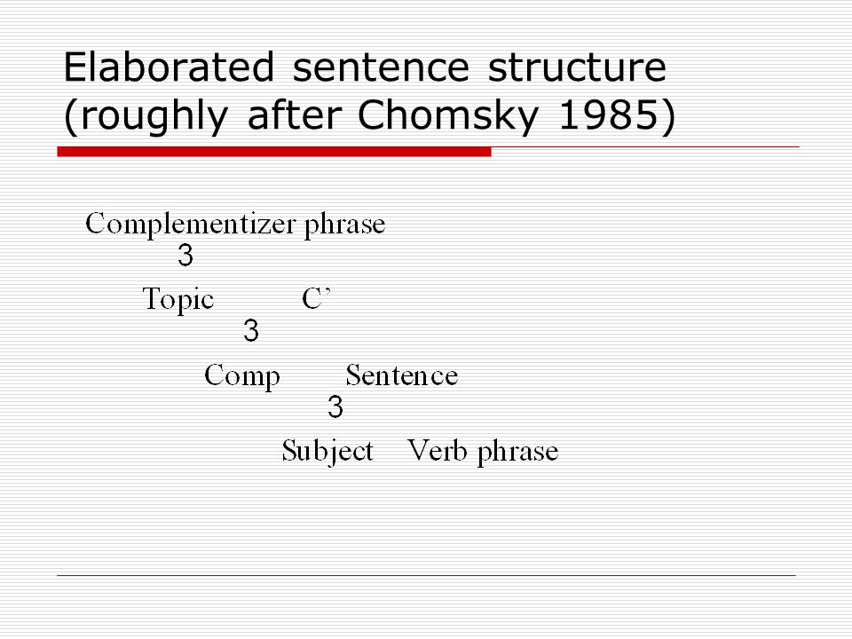 Elaborated sentence structure (roughly after Chomsky 1985)