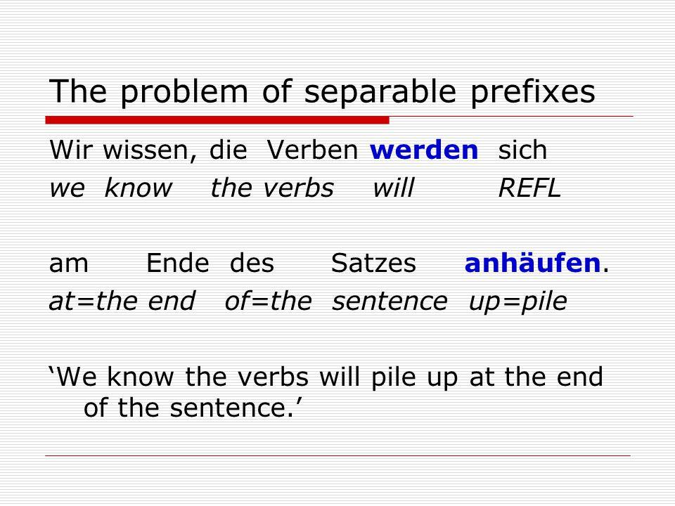 The problem of separable prefixes Wir wissen, die Verben werden sich we know the verbs will REFL am Ende des Satzes anhäufen.